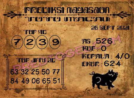 Prediksi Nagasaon Toto Macau Minggu 26 September 2021