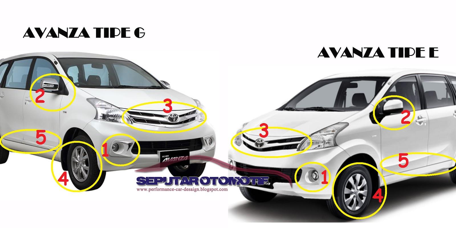 grand new avanza e dan g innova venturer perbedaan tipe harga bekas terupdate automotife