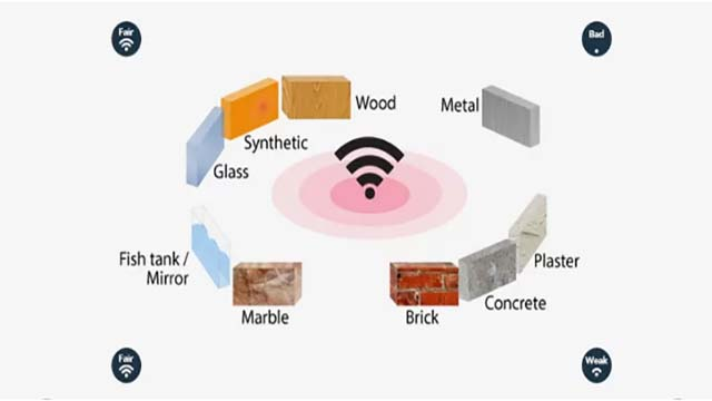 Lokasi Wifi dengan sinyal kuat - Cara Mempercepat Koneksi Wifi
