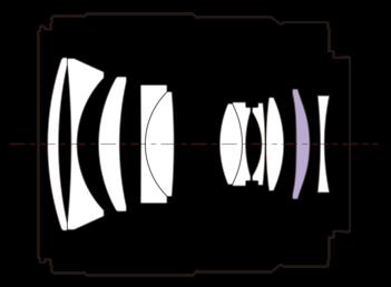 Оптическая схема объектива Sony FE 35mm f/1.8 за $750