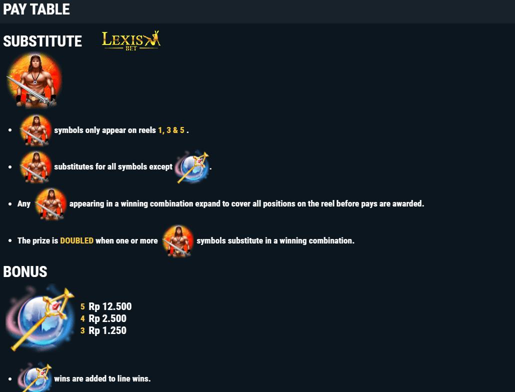Slot Online Gacor Dragon Castle