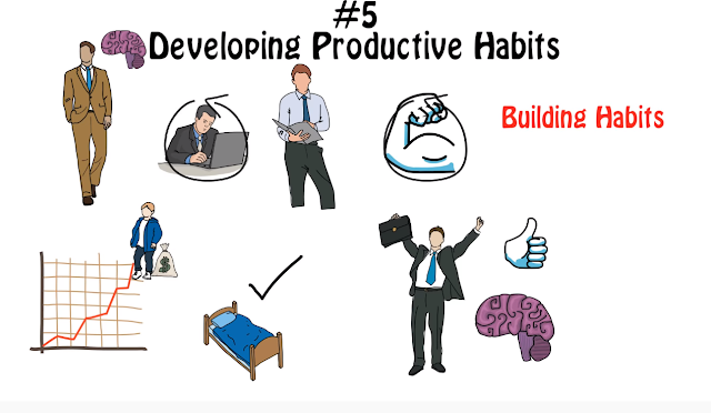 Developing Productive Habits