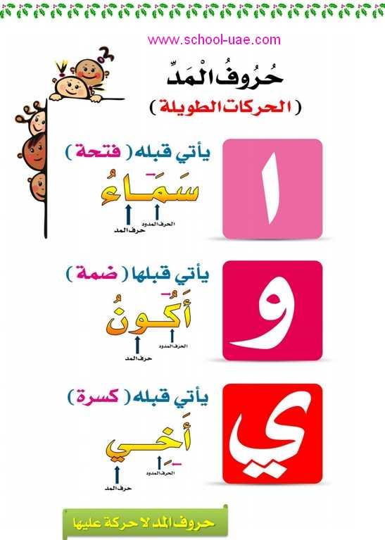 مذكرة مهارات لغة عربية للصف الثاني الابتدائي الامارات الفصل الثاني2020