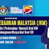 Jawatan Kosong Jabatan Kebajikan Malaysia (JKM) ~ Minima SPM