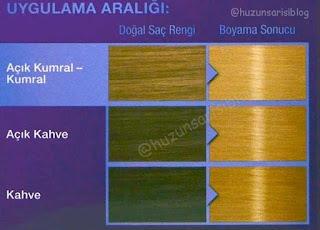Palette Saç Açıcı Nasıl Kullanılır