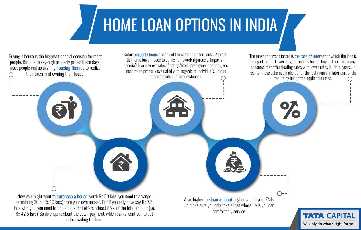 5 Tax Benefits of taking NRI home loans in India | NRI Banking and Saving Tips