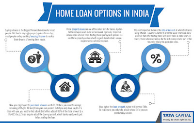 5 Tax Benefits of taking NRI home loans in India