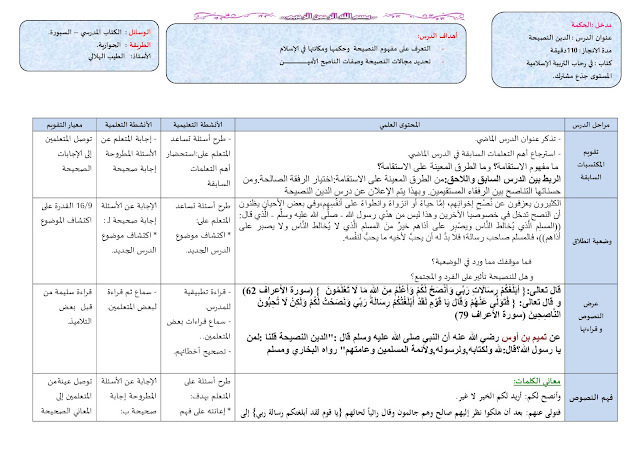 درس الدين نصيحة تربية إسلامية فصل أول صف تاسع 2021
