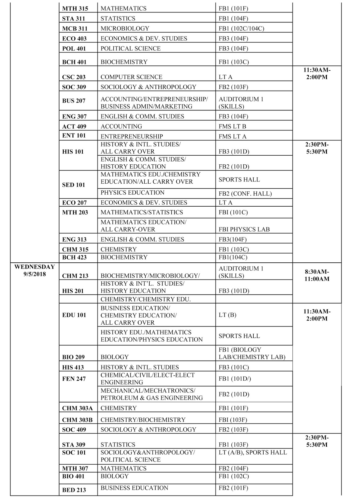 FUOTUOKE Examination Timetable - 1st Semester