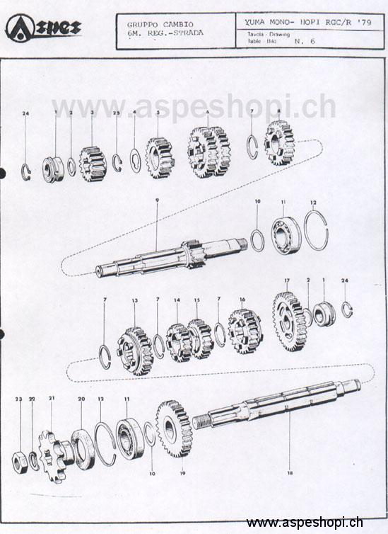 Aspes Criterium: Manuale D'officina