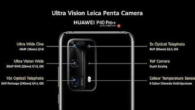 Kamera Huawei P40 Pro Plus