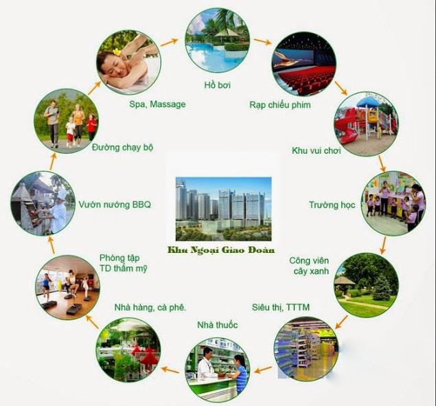 Tiện ích chung cư Phú Mỹ Complex