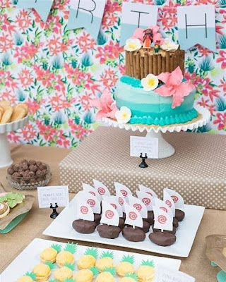 Surprise Birthday Planners in Karnal