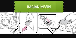 diagram skema sekring  toyota AGYA atau daihatsu AYLA