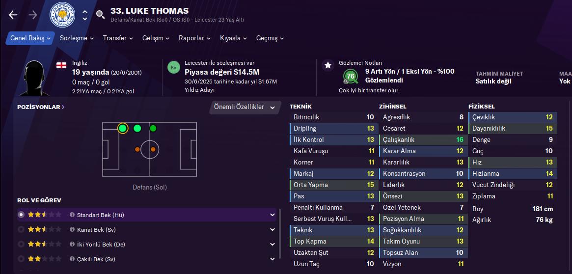 Luke Thomas fm21 profile