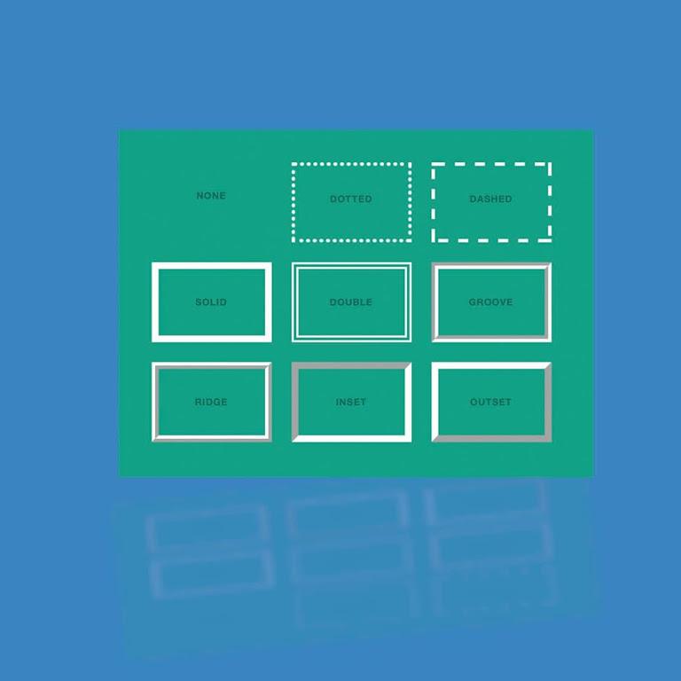 #Belajar CSS Part 5.Tips Cara Membuat Border dengan CSS