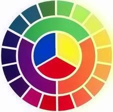 Warna phobiagrafis dengan roda warna ini bisa dilihat bahwa warna berasal dari 3 warna primer kemudian membentuk warna sekunder dan yang terakhir adalah warna tersier ccuart Gallery