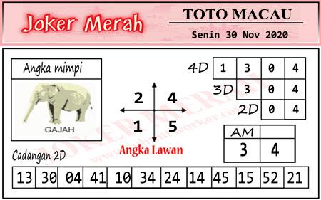 Prediksi Joker Merah Macau Senin 30 November 2020