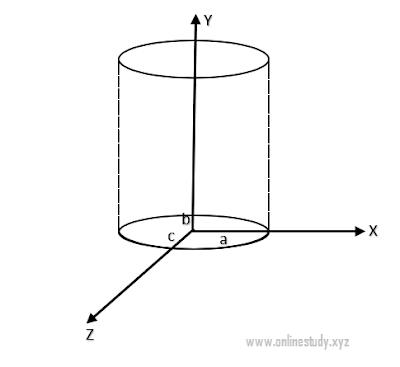 Elliptic Cylinder