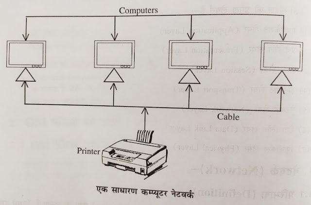 bus topology, simple network. topolgy in hindi, computer network in hindi