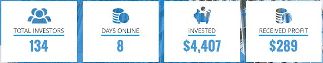 binaryfinance.net обзор