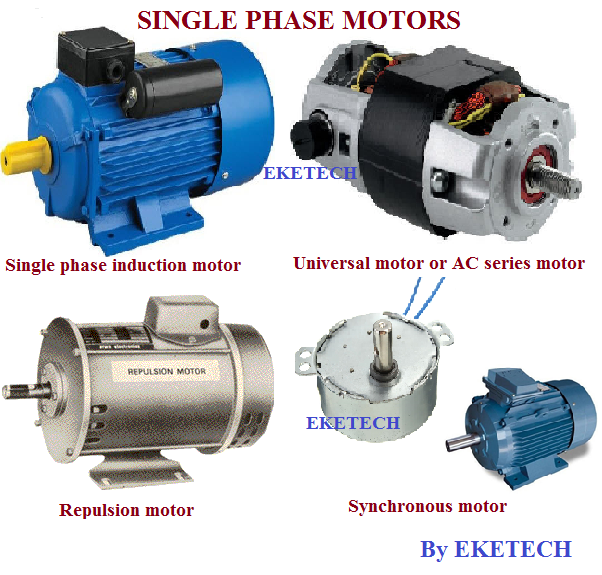 Single phase motor | Operation and parts | Classification or types