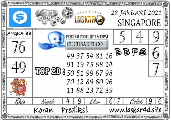 Prediksi Togel SINGAPORE LASKAR4D 28 JANUARI 2021