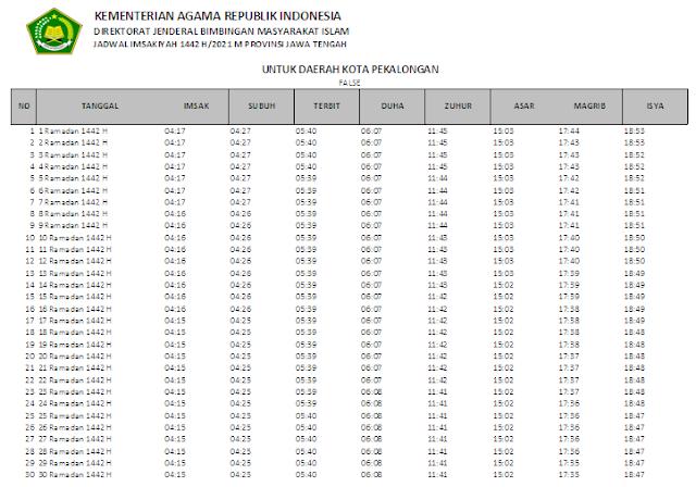 Jadwal Imsakiyah Ramadhan 1442 H Kota Pekalongan, Provinsi Jawa Tengah