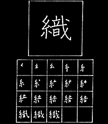 kanji mengorganisir
