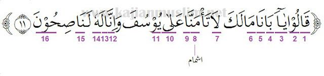 Tajwid Surat Yusuf Dalam Al-Quran Ayat 11 Beserta Penjelasannya