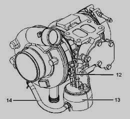 How Does A Turbocharger Work Diagram, How, Free Engine