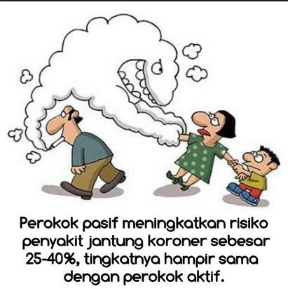 Bahayanya menjadi Perokok Pasif
