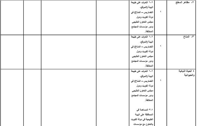 نموذج تحضير الوحدة اجتماعيات للصف السادس اعداد ريم علي الهاجري 2017-2018