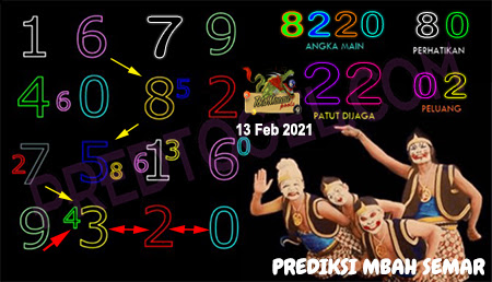 Prediksi Mbah Semar Macau Sabtu 13 Februari 2021