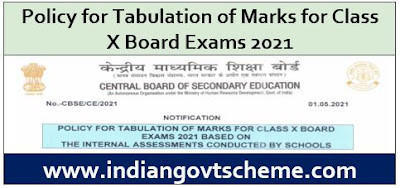 Policy for Tabulation of Marks for Class X Board Exams 2021 Based