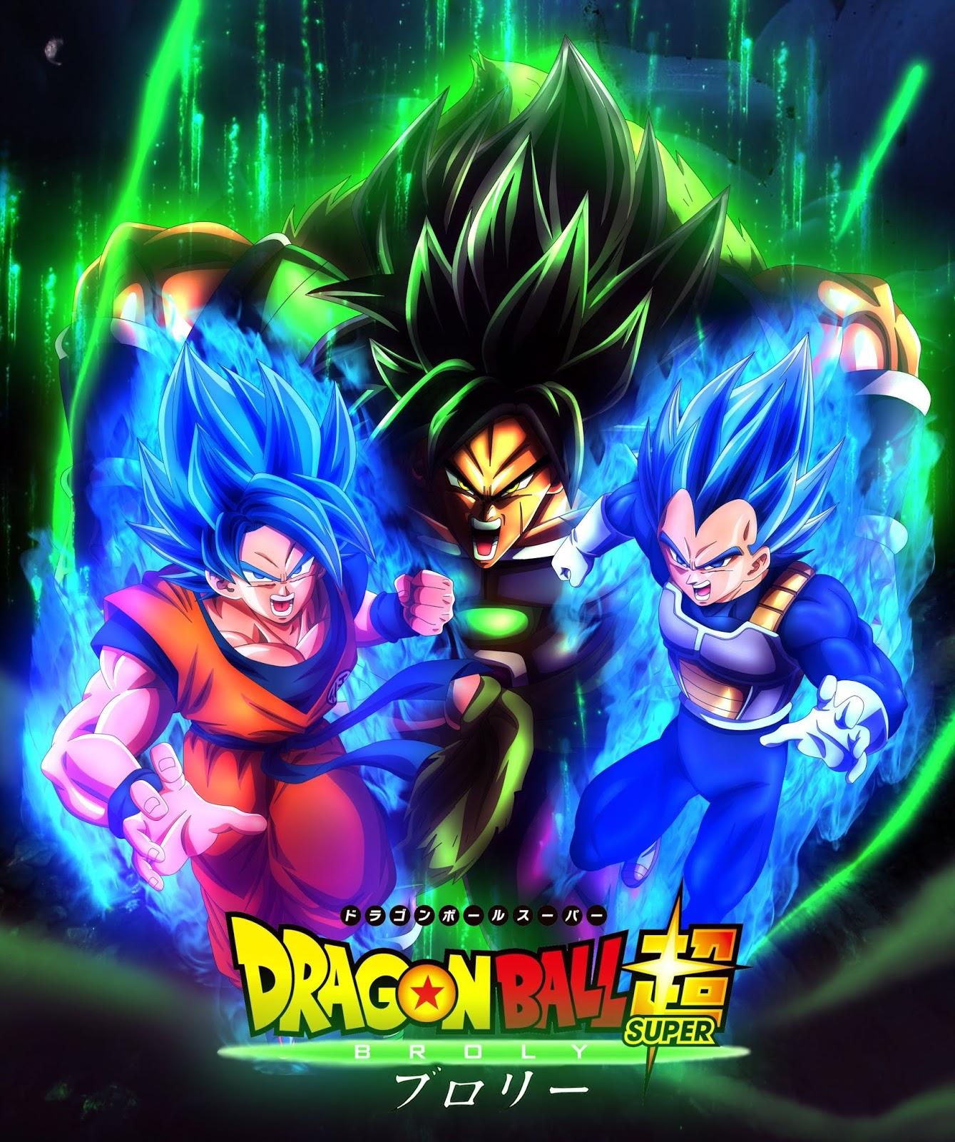 Dragon Ball Movie 19 Super Broly 2018 Dubbed In Hindi Full Movie