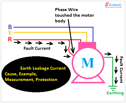 Earth Leakage Current Cause, Example, Measurement, Protection