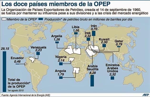 Resultado de imagen de ¿Formarán Rusia, Venezuela, Irak e Irán una nueva OPEP?