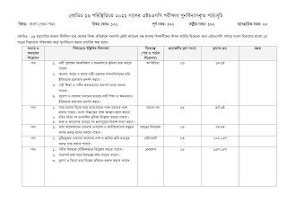 Bangla-1st-hsc-syllabus-2021
