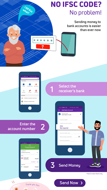 Phonepe: No IFSC Code No Problem Send Money Instantly With Just a Bank Account - बिना आईएफएससी कोड के पैसे भेजें।