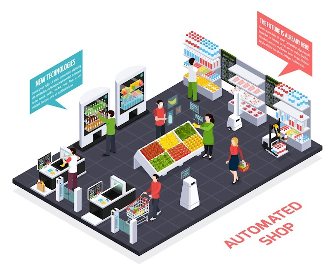 The Future of Retail Beyond 2020