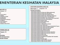 Jawatan Kosong di Kementerian Kesihatan Malaysia KKM - Bidang Kejuruteraan