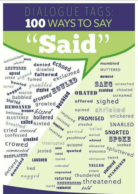 "Dialogue Tags: 100 Ways to say ""SAID"" - Learn English"