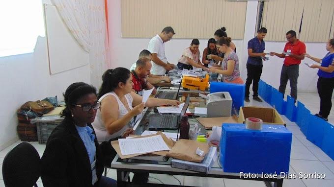 Confira o resultado final da eleição para o Conselho Tutelar de Belo Oriente-MG