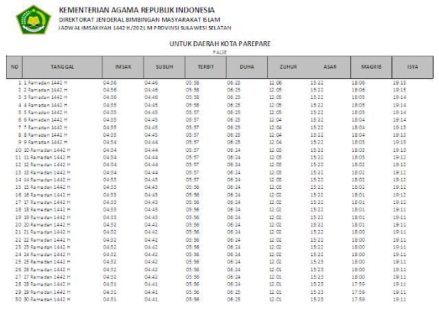 Jadwal Imsakiyah Ramadhan 1442 H Kota Parepare, Provinsi Sulawesi Selatan