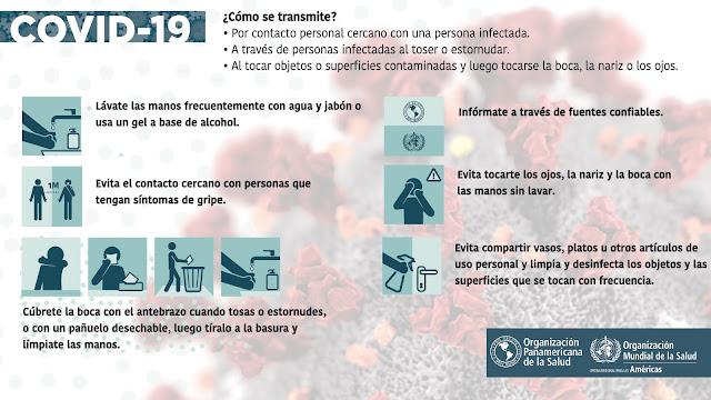Infografía sobre covid19, de la Organización Mundial de la Salud