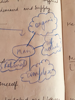 mind map, smart tips for self study