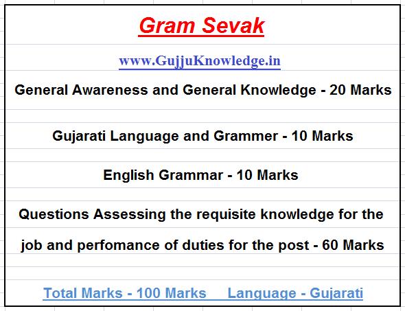 Latest Syllabus Of Gujarat Gram Sevak Exam.