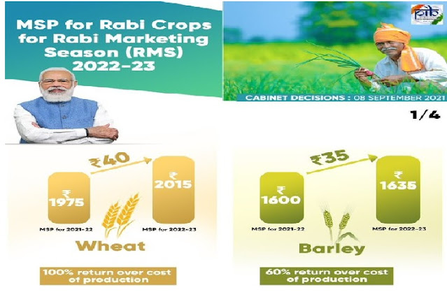 Cabinet approves NBS rates for NPK Fertilizers for the year 2021-22 (from 1st October, 2021 to 31st March, 2022)