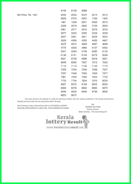 LIVE: Kerala Lottery Result 26-02-2020 Akshaya AK-434 Lottery Result